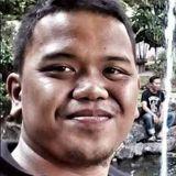 Azroy from Kuala Lipis | Man | 22 years old | Capricorn