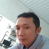 Arif from Pati | Man | 33 years old | Scorpio
