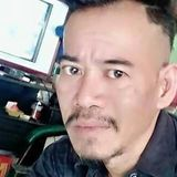 Dede from Depok | Man | 45 years old | Libra