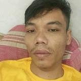 Muhamadsugeng from Slawi | Man | 27 years old | Cancer