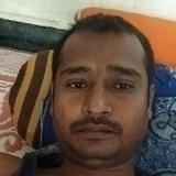 Tc from Nalgonda | Man | 31 years old | Capricorn