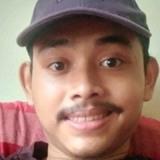 Ahmadnabilazvl from Tanah Merah | Man | 18 years old | Sagittarius