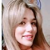 Luu from Cordoba | Woman | 21 years old | Scorpio
