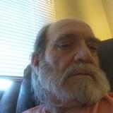 Alpettinatovn from Birmingham   Man   69 years old   Capricorn