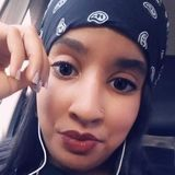 Zouzou from Orleans | Woman | 21 years old | Cancer