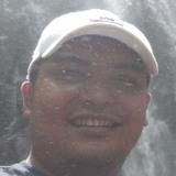 Rafa from Pontianak   Man   33 years old   Scorpio