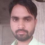 Ssrathorcr from Gwalior   Man   52 years old   Taurus