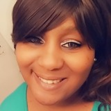 Ladyyskittlez from Newport News | Woman | 30 years old | Libra