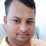 Rakesh from Hanumangarh | Man | 27 years old | Scorpio