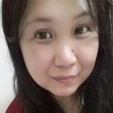 Bebe1Villodv from Doha | Woman | 40 years old | Aquarius