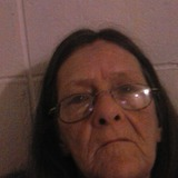 Cuddlebunny from Gatlinburg | Woman | 60 years old | Libra
