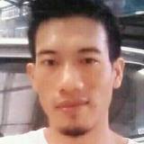 Bayu from Pamulang | Man | 33 years old | Leo