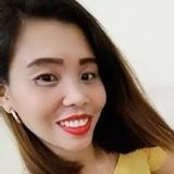 Kreslyn from Al Khubar | Woman | 36 years old | Pisces