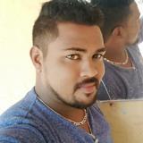 Raavana from Tirunelveli | Man | 28 years old | Libra