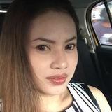 Sue from Melaka | Woman | 34 years old | Capricorn