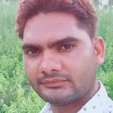 Sahil from Meerut | Man | 26 years old | Taurus